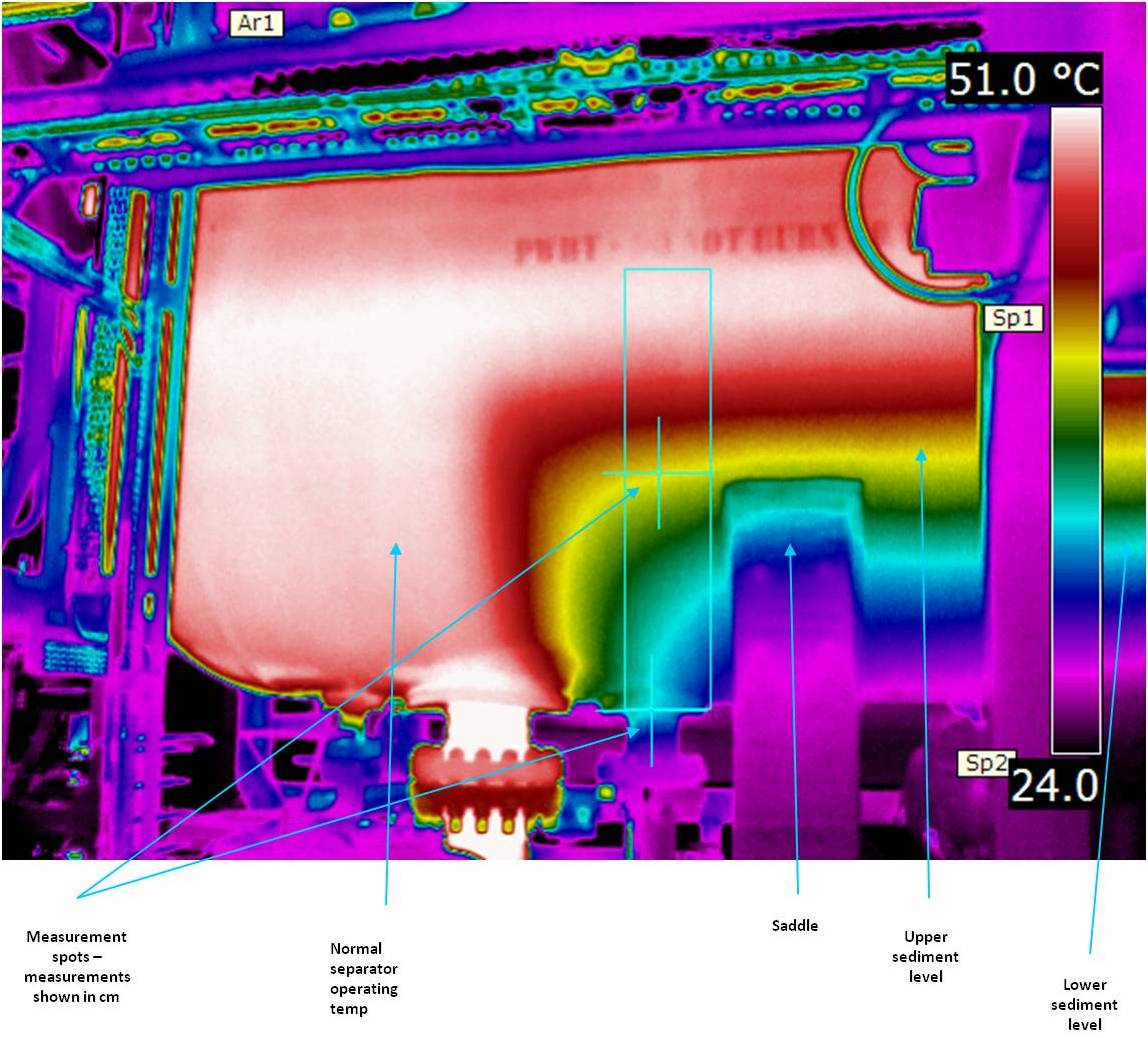Tank, Vessel And Process Pipework IR Reporting